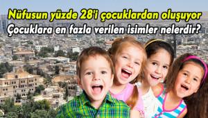 Çocuk nüfusu en fazla Şanlıurfa'da bulunuyor