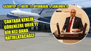 'Urfa uçak seferlerinde de diğer kentlerden geri kaldı'