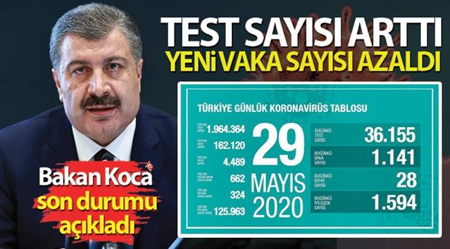 Türkiye'de koronavirüs nedeniyle son 24 saatte 28 kişi hayatını kaybetti