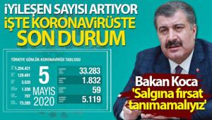Türkiye'de virüsten can kaybı 3 bin 520