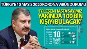 Türkiye'de virüsten can kaybı 3 bin 786