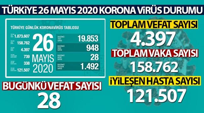 Türkiye'de virüsten can kaybı 4 bin 397