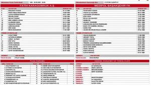Başakşehir maçında Başakşehir listede yok!